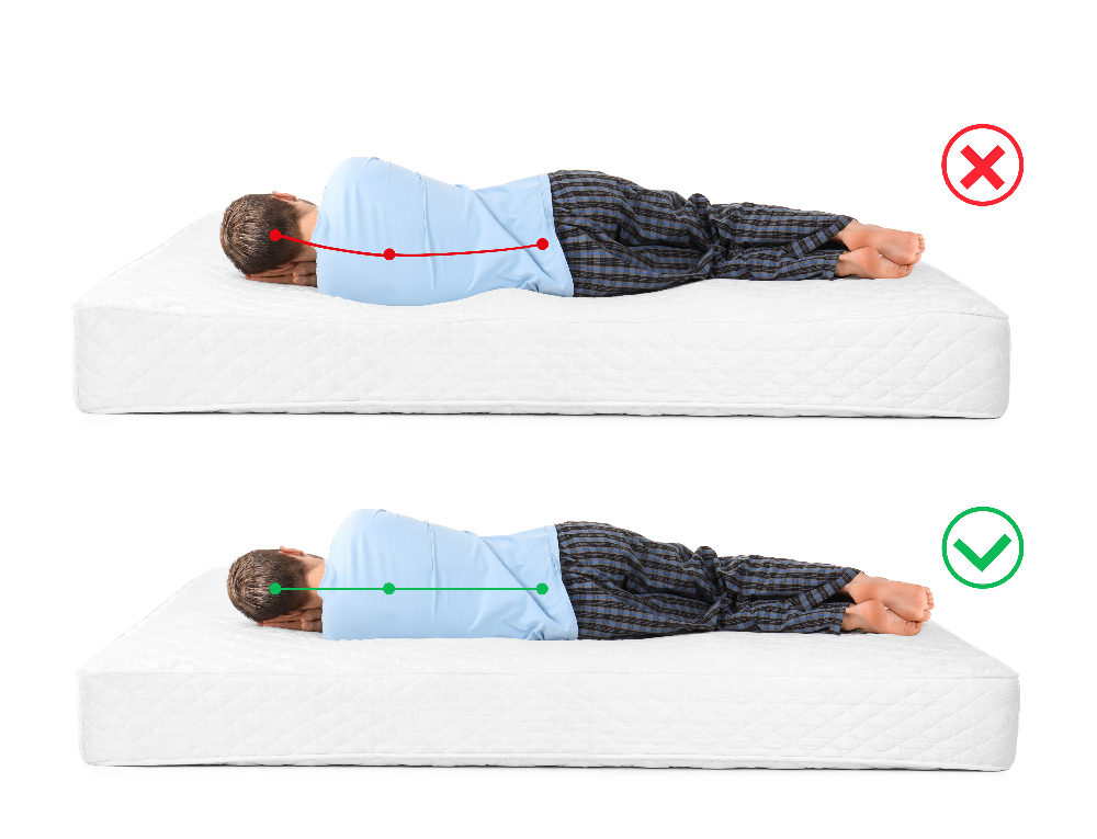 visar rätt och fel ryggrad madrass